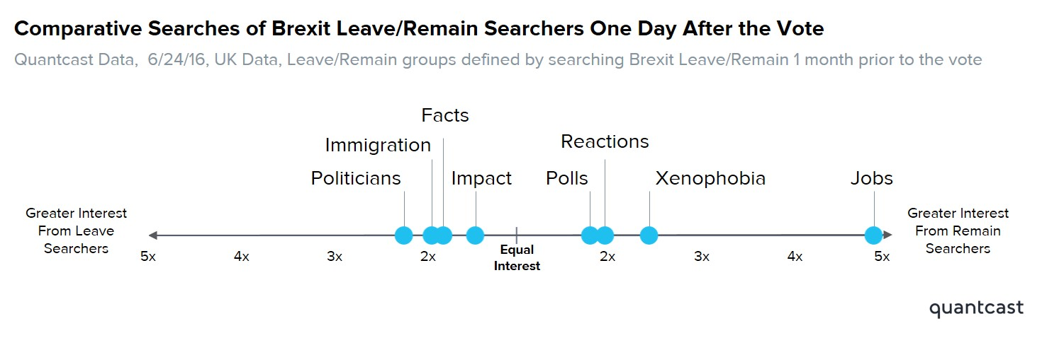 Brexit revised