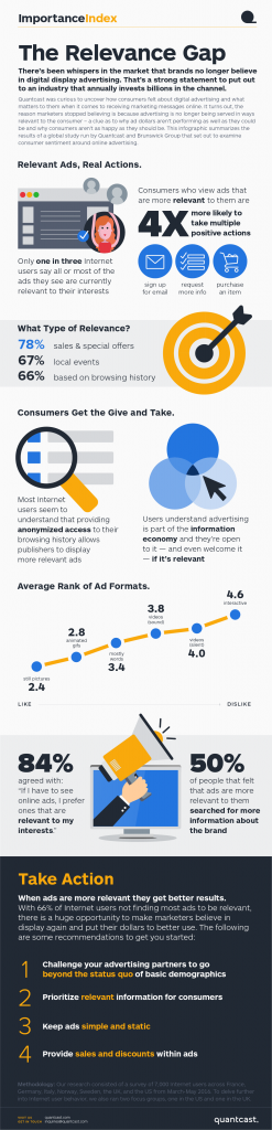 US_Relevance-Gap-Infographic_FINAL
